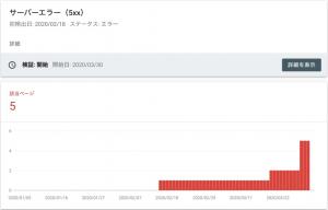 Google Search Console サーバーエラー(5xx)