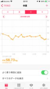 12月の平均体重 ヘルスケアアプリ