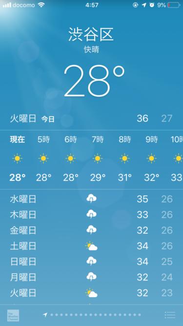 8/11 深夜の渋谷の気温 28℃